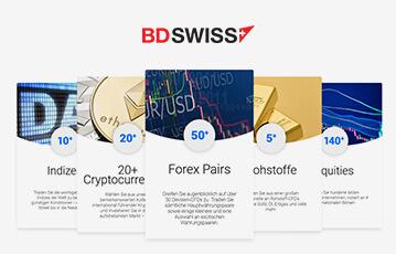 BDSwiss Handelsprodukte