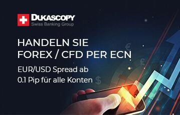 Dukascopy ECN Broker