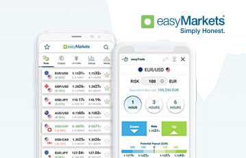 EasyMarkets mobiler Handel